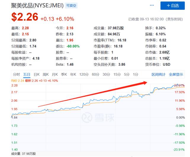 http://www.shangoudaohang.com/jinkou/219174.html